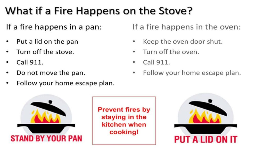 What If A Fire Happens On The Stove?